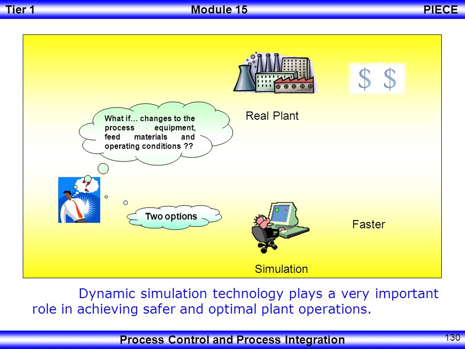What if… changes to the process equipment, feed materials and operating conditions