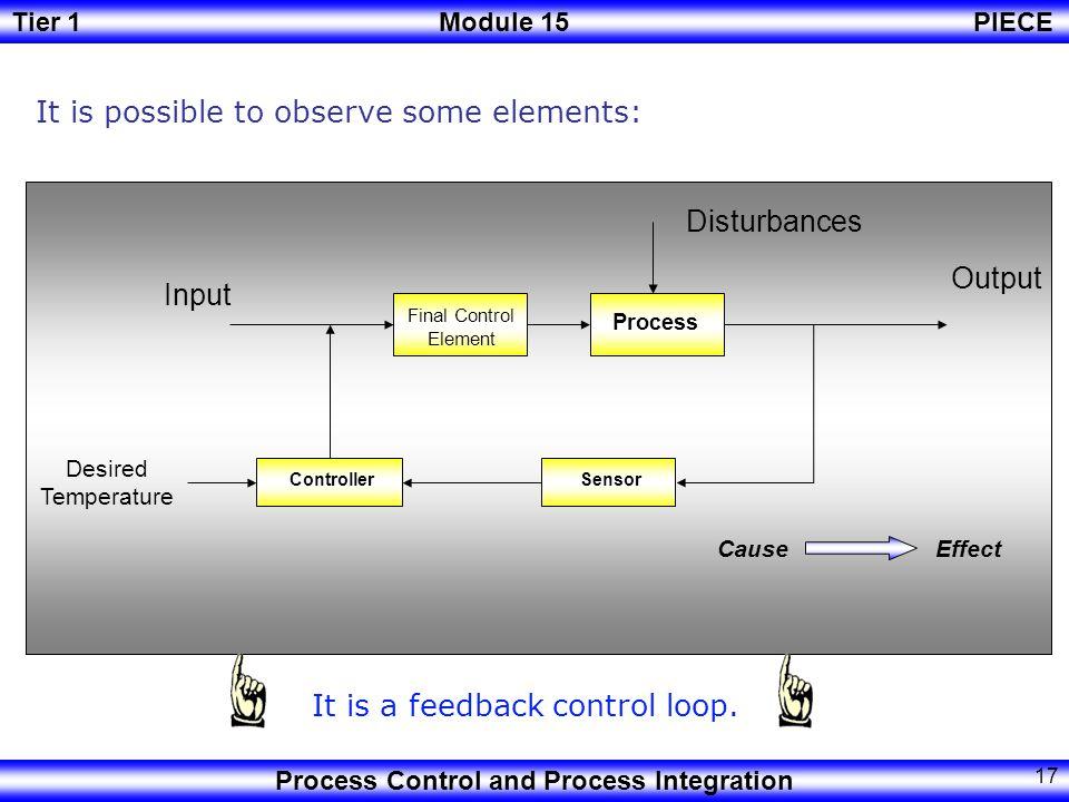 It is a feedback control loop.