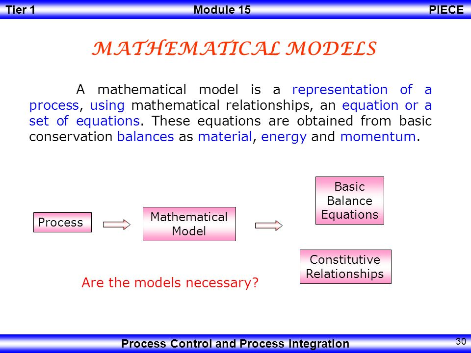 MATHEMATICAL MODELS Are the models necessary