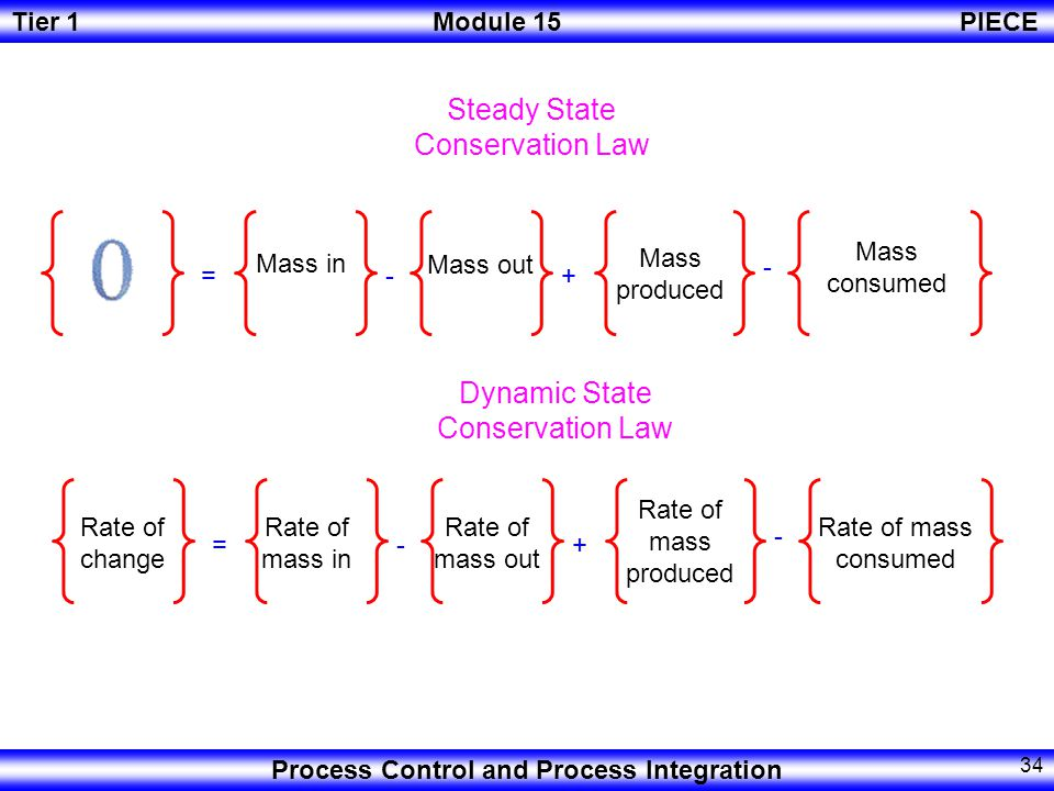 Steady State Conservation Law