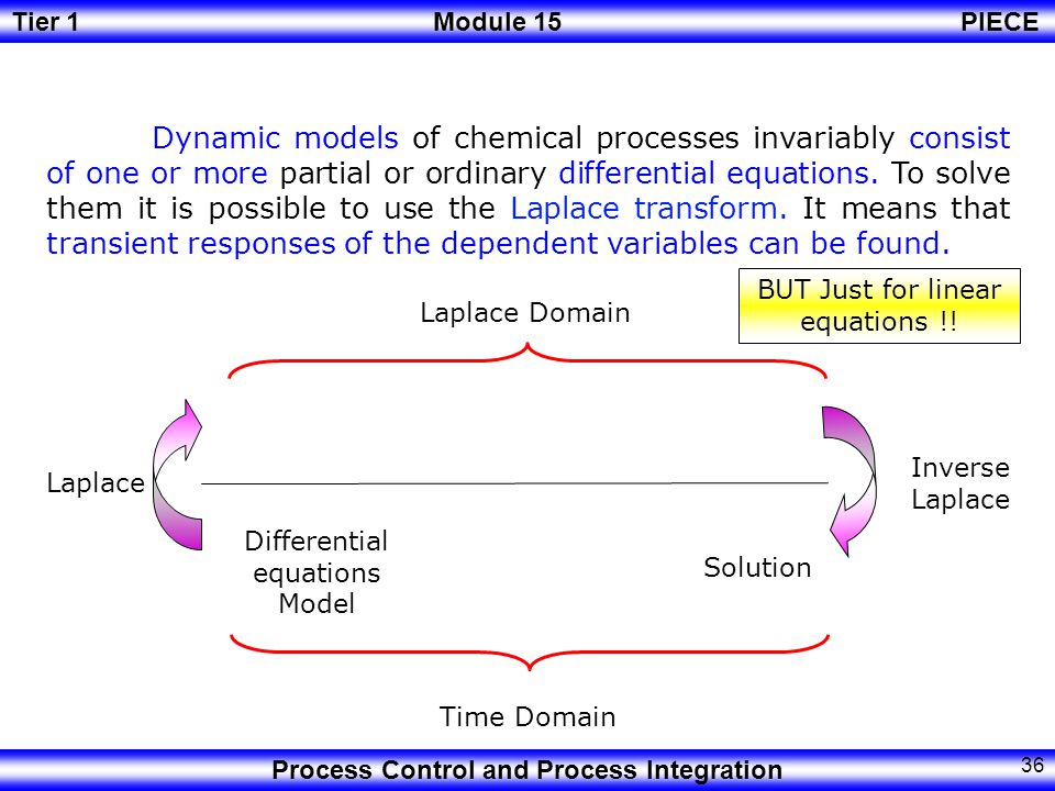 Dynamic models of chemical processes invariably consist of one or more partial or ordinary differential equations. To solve them it is possible to use the Laplace transform. It means that transient responses of the dependent variables can be found.