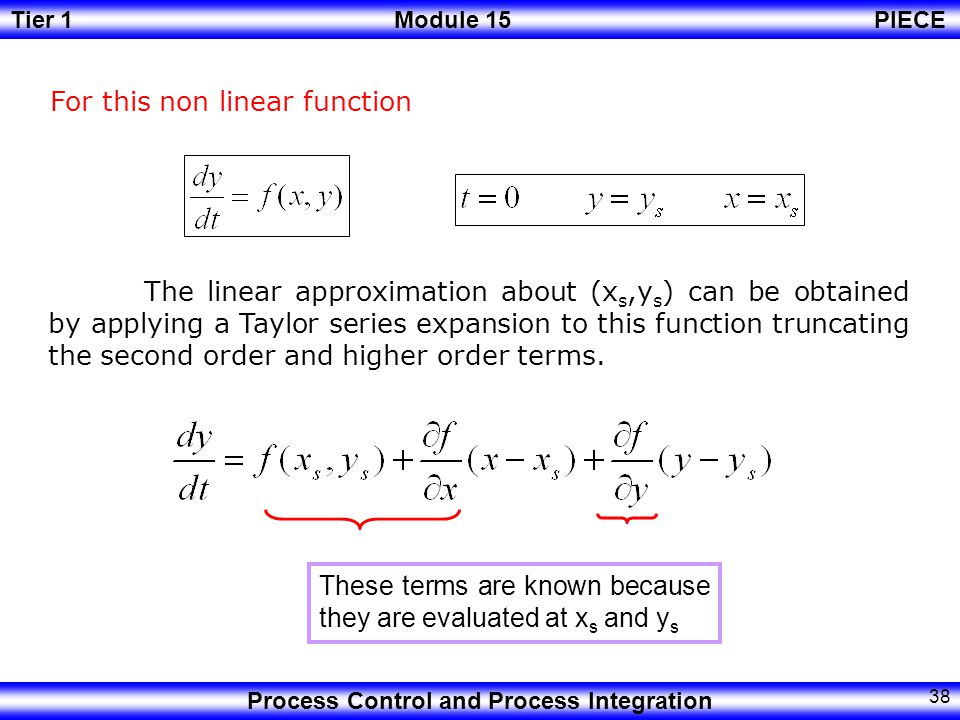 For this non linear function