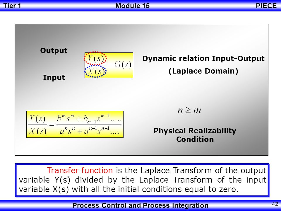 Dynamic relation Input-Output Physical Realizability Condition