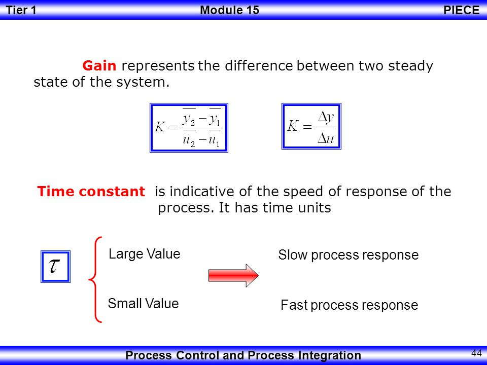 Gain represents the difference between two steady state of the system.