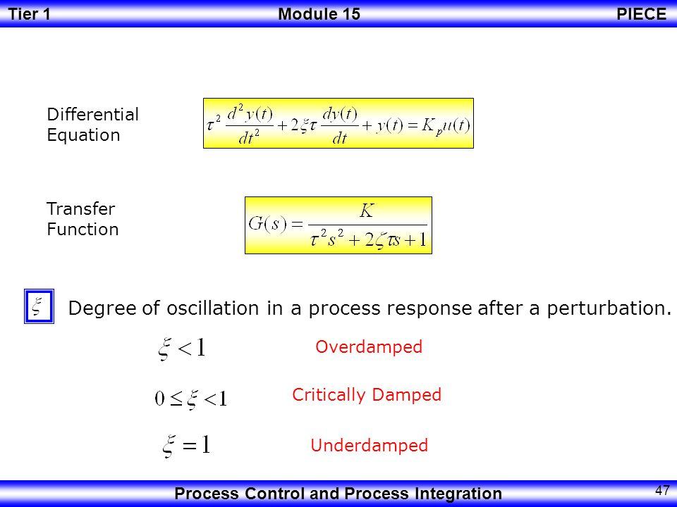 Degree of oscillation in a process response after a perturbation.