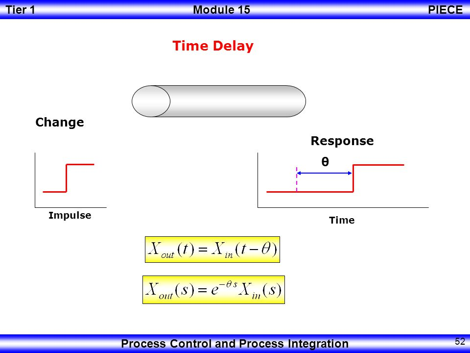 explain the terms latency response time and jitter • explain the terms latency, response time, and jitter, and throughput and describe their effect on the performance of your chosen organization's network • how would you ensure the availability of network access in switched and routed networks.