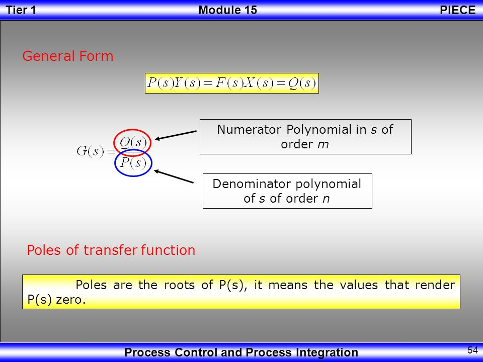Poles of transfer function