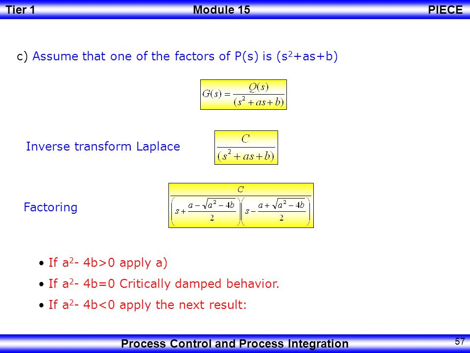 c) Assume that one of the factors of P(s) is (s2+as+b)