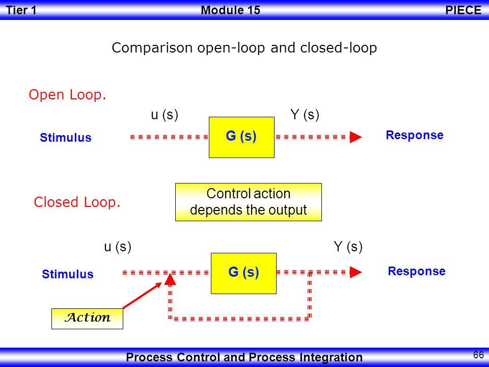 Comparison open-loop and closed-loop