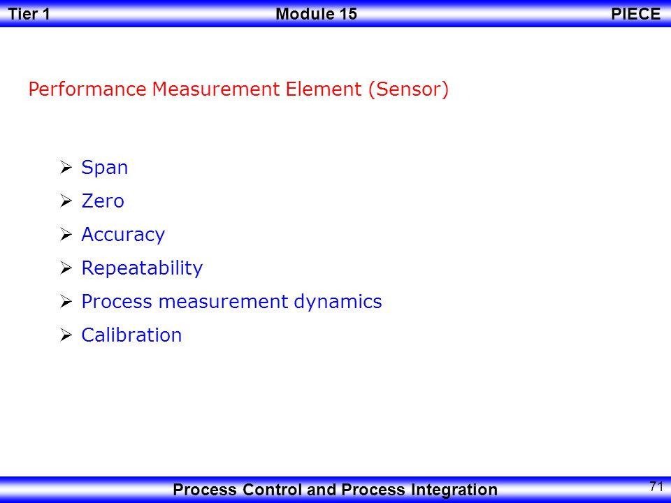 Performance Measurement Element (Sensor)