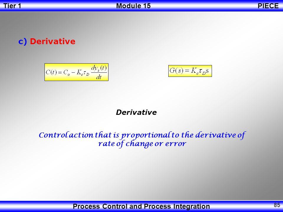 c) Derivative Derivative