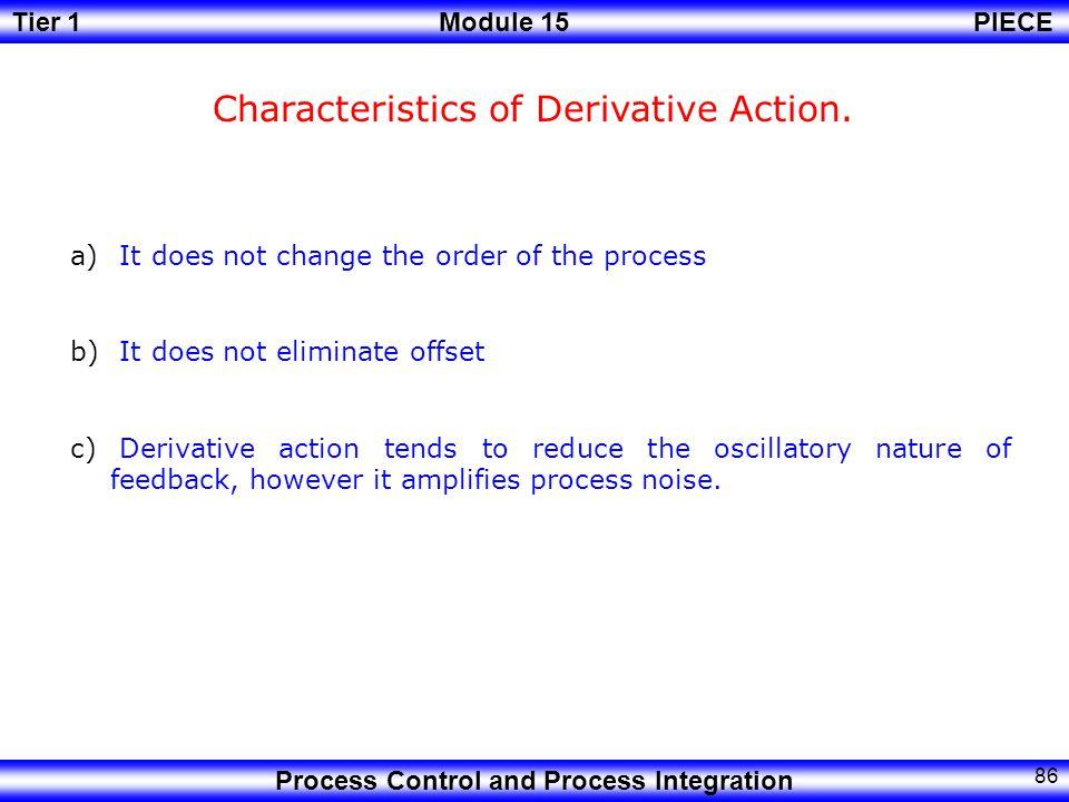 Characteristics of Derivative Action.
