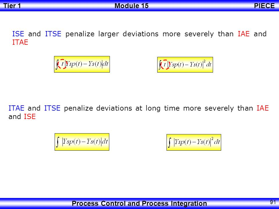 ISE and ITSE penalize larger deviations more severely than IAE and ITAE