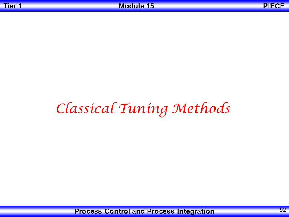 Classical Tuning Methods