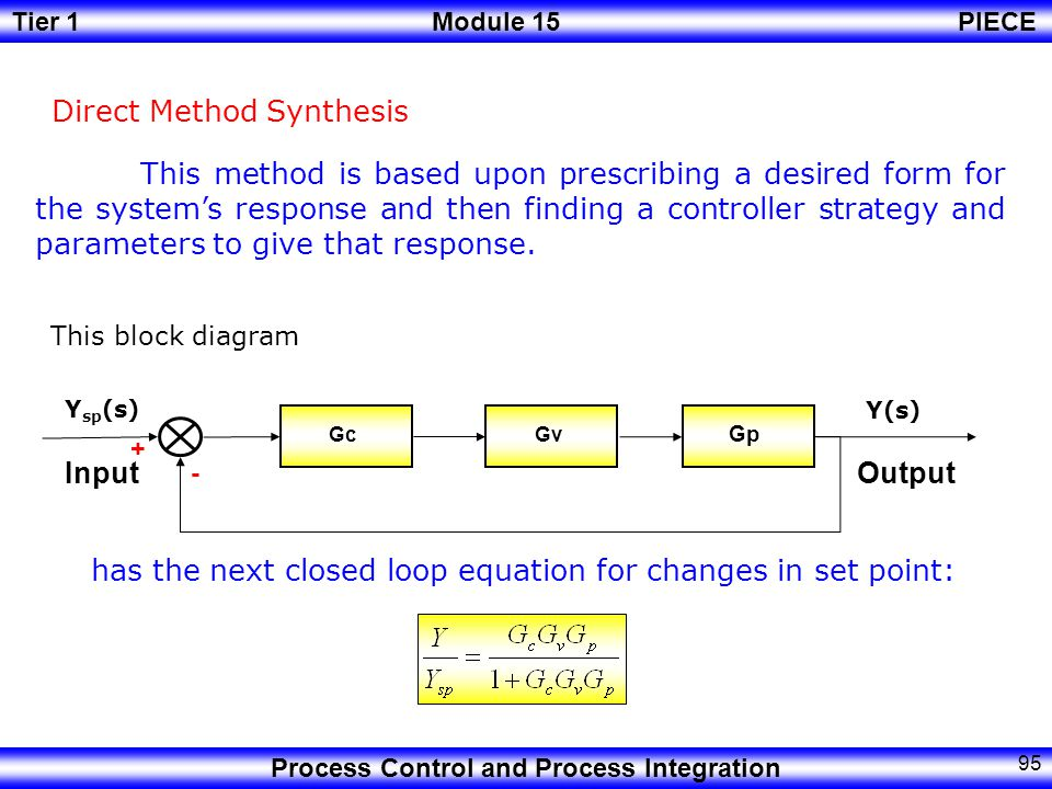 Direct Method Synthesis