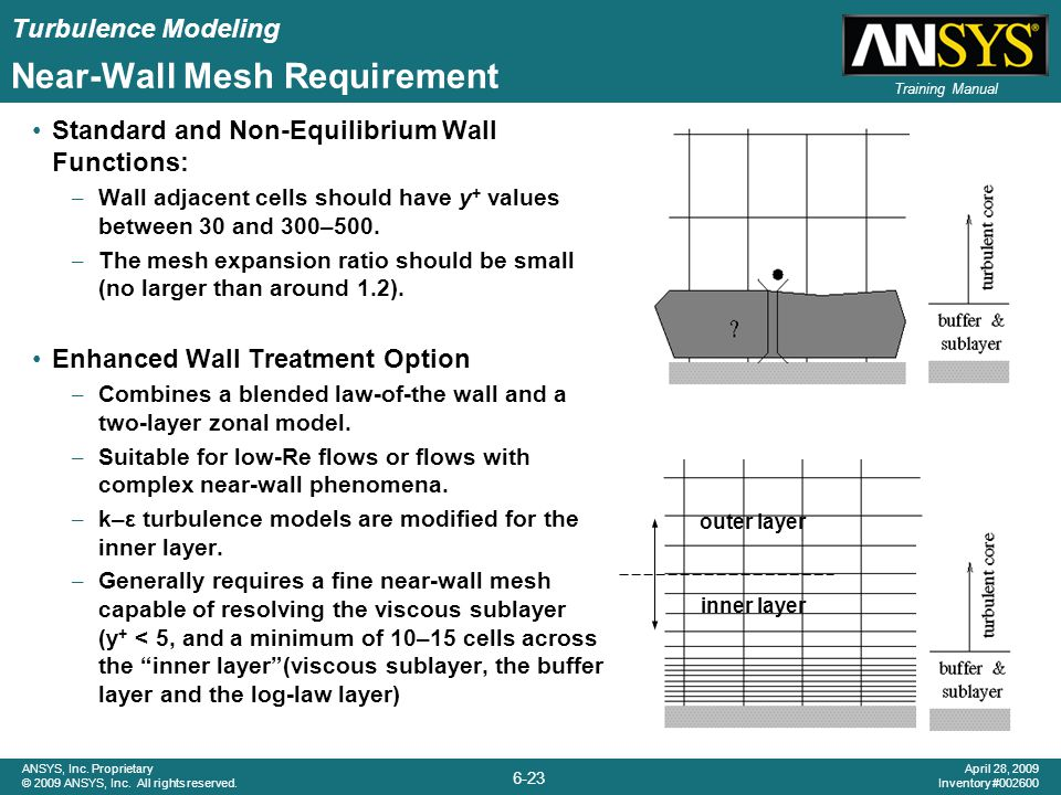 Near-Wall Mesh Requirement