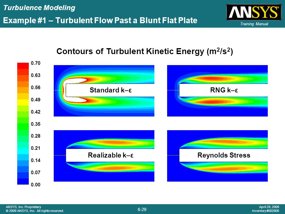 Example #1 – Turbulent Flow Past a Blunt Flat Plate