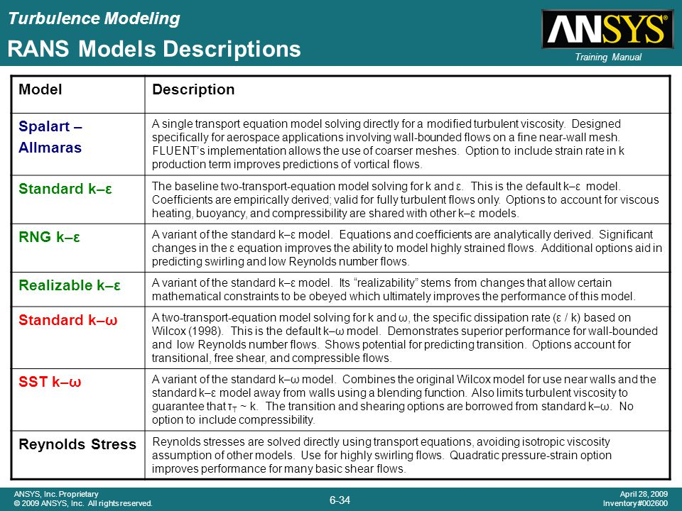 RANS Models Descriptions