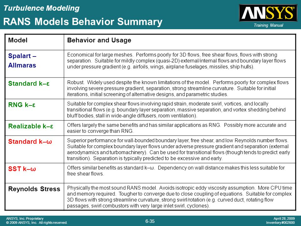 RANS Models Behavior Summary