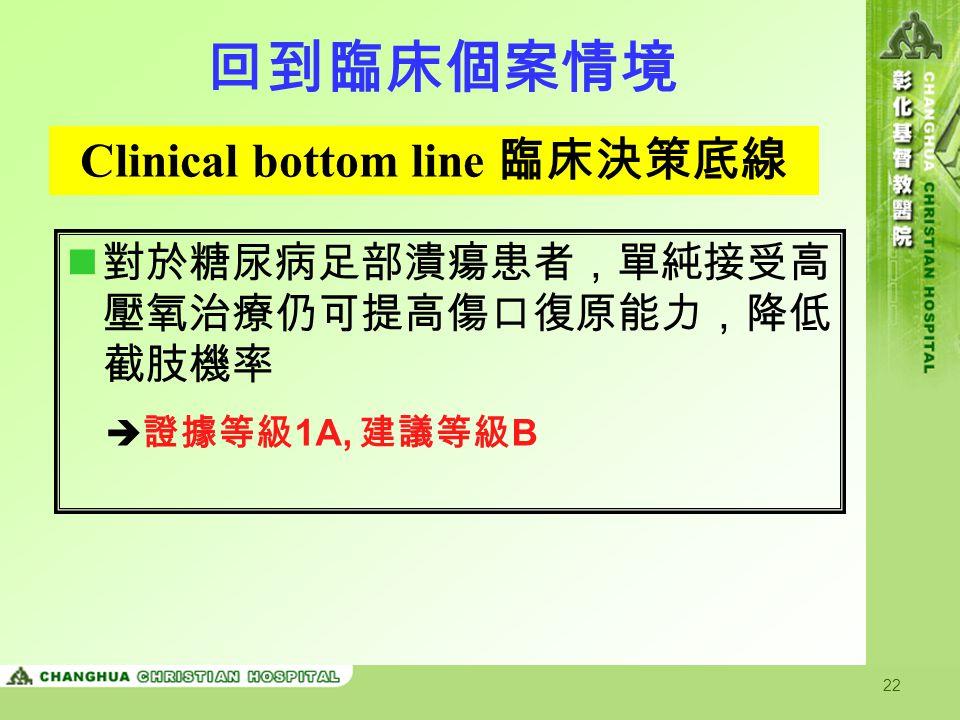 Clinical bottom line 臨床決策底線
