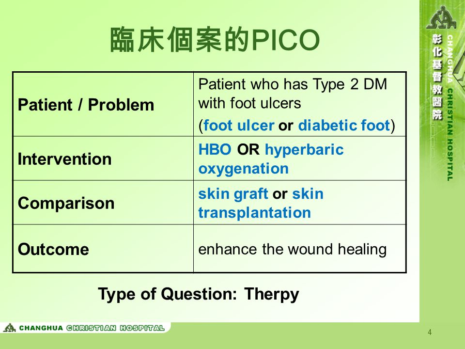 Type of Question: Therpy