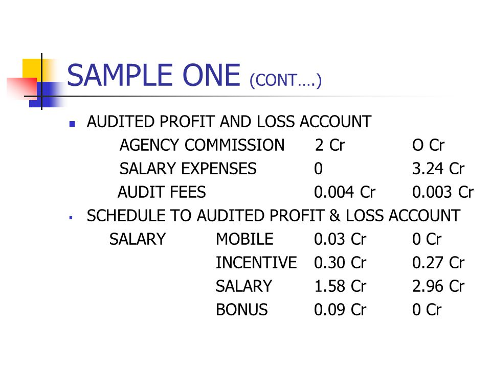 SAMPLE ONE (CONT….) AUDITED PROFIT AND LOSS ACCOUNT