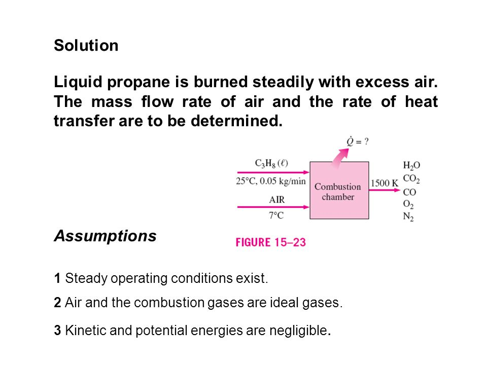 Solution Liquid propane is burned steadily with excess air. The mass flow rate of air and the rate of heat transfer are to be determined.