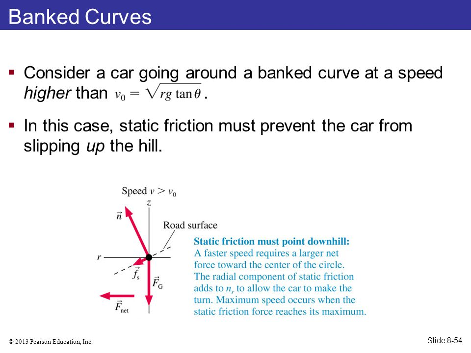 Banked Curves Consider a car going around a banked curve at a speed higher than .