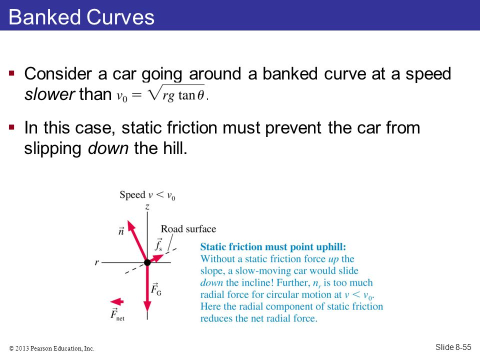 Banked Curves Consider a car going around a banked curve at a speed slower than .