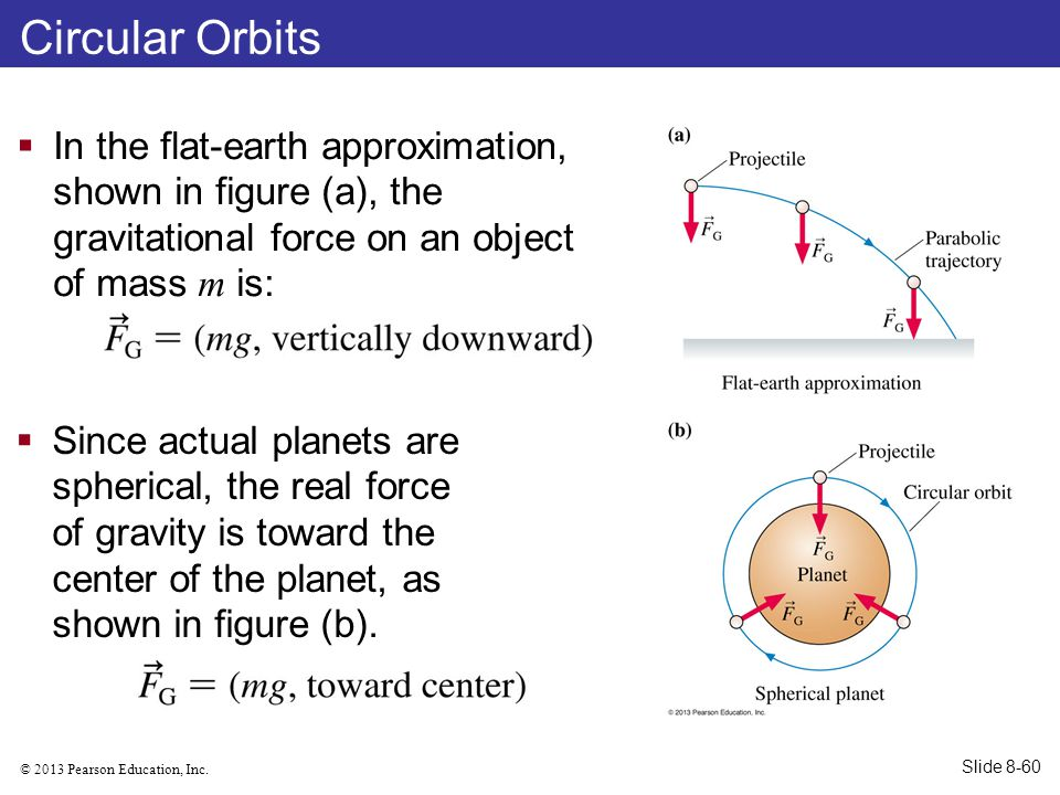 Circular Orbits In the flat-earth approximation, shown in figure (a), the gravitational force on an object of mass m is: