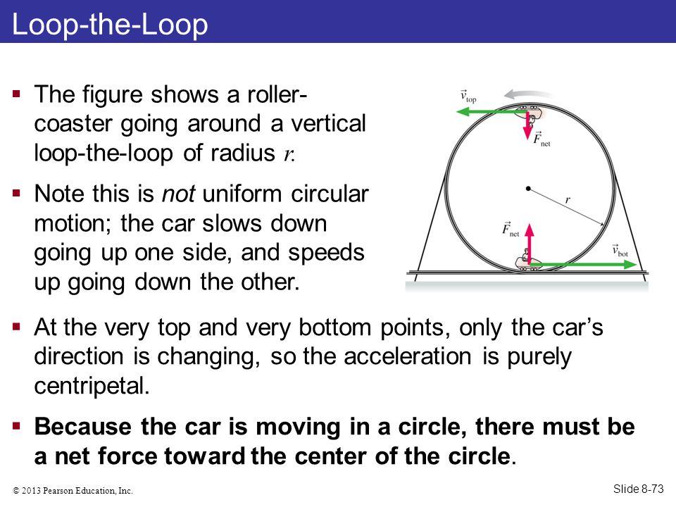Loop-the-Loop The figure shows a roller-coaster going around a vertical loop-the-loop of radius r.
