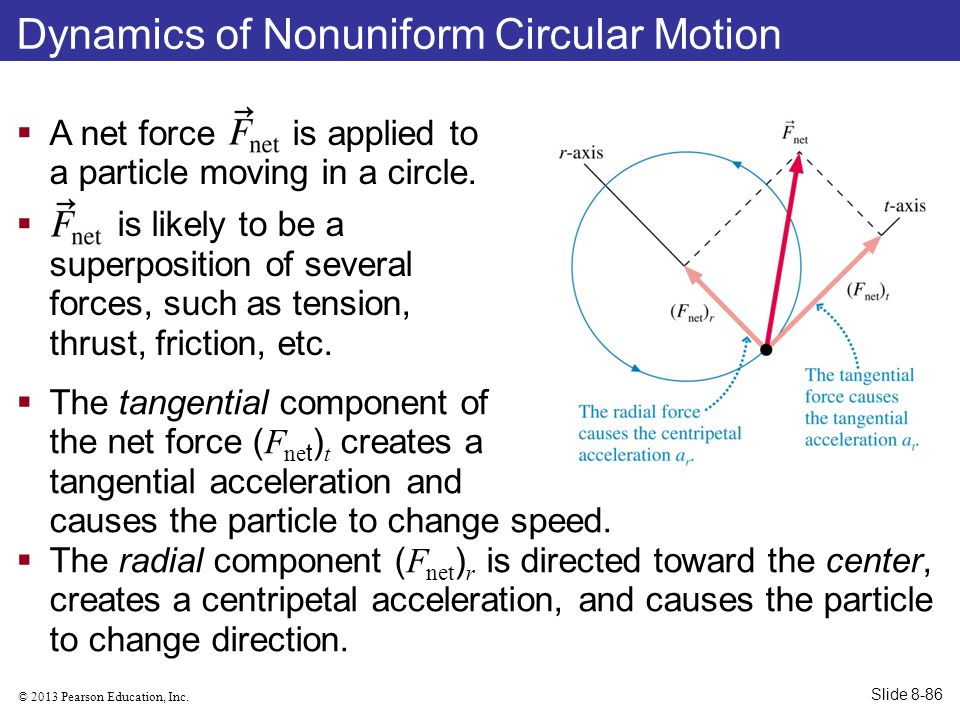 Dynamics of Nonuniform Circular Motion