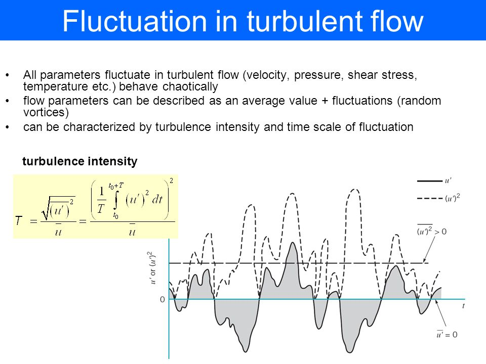 Fluctuation in turbulent flow
