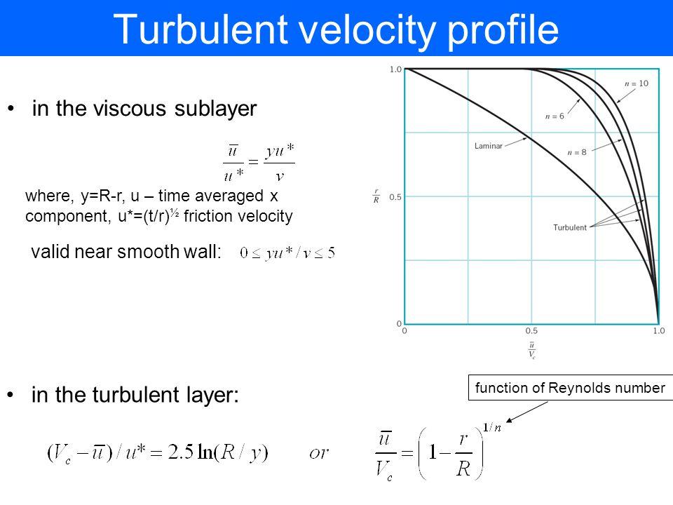 Turbulent velocity profile