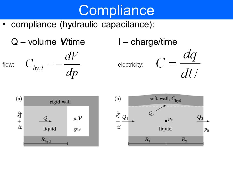 Compliance compliance (hydraulic capacitance): Q – volume V/time I – charge/time. flow: