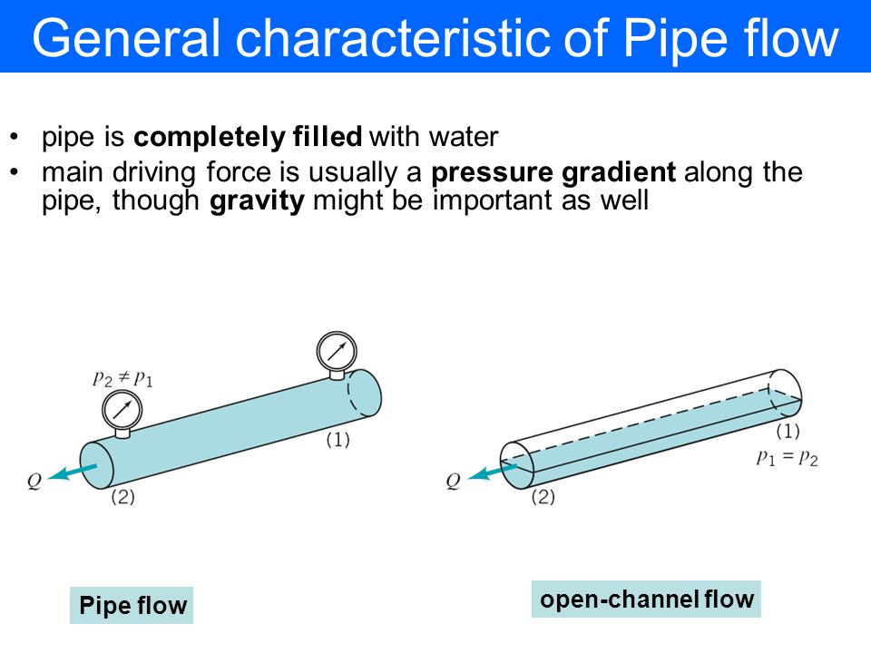 General characteristic of Pipe flow