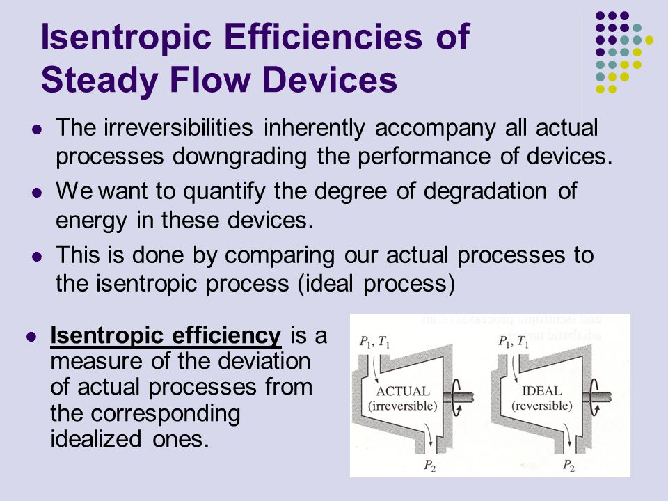Isentropic Efficiencies of Steady Flow Devices