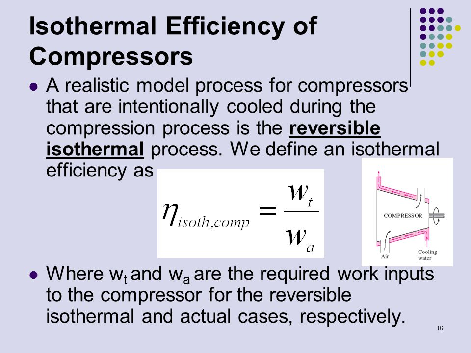 Isothermal Efficiency of Compressors