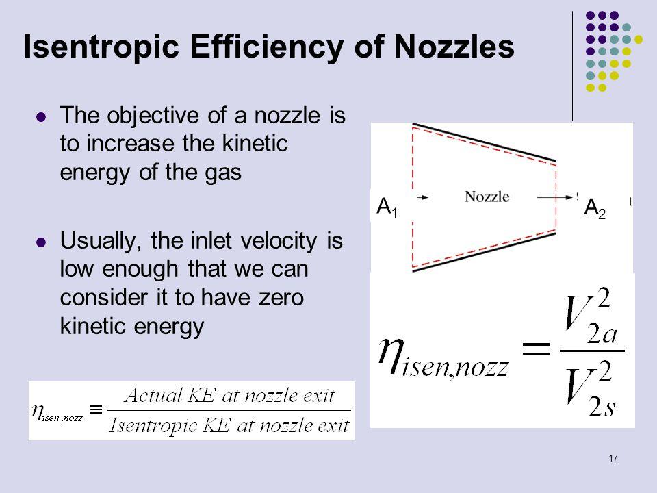 Isentropic Efficiency of Nozzles