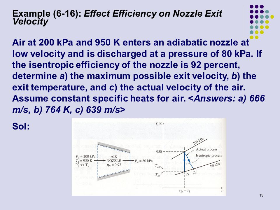 Example (6-16): Effect Efficiency on Nozzle Exit Velocity