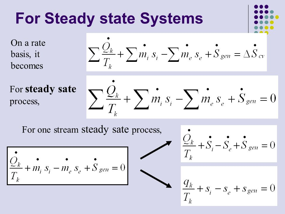 For Steady state Systems