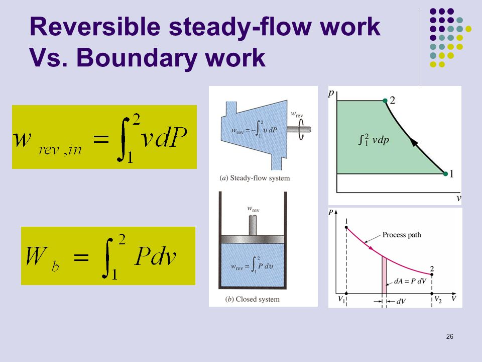Reversible steady-flow work Vs. Boundary work