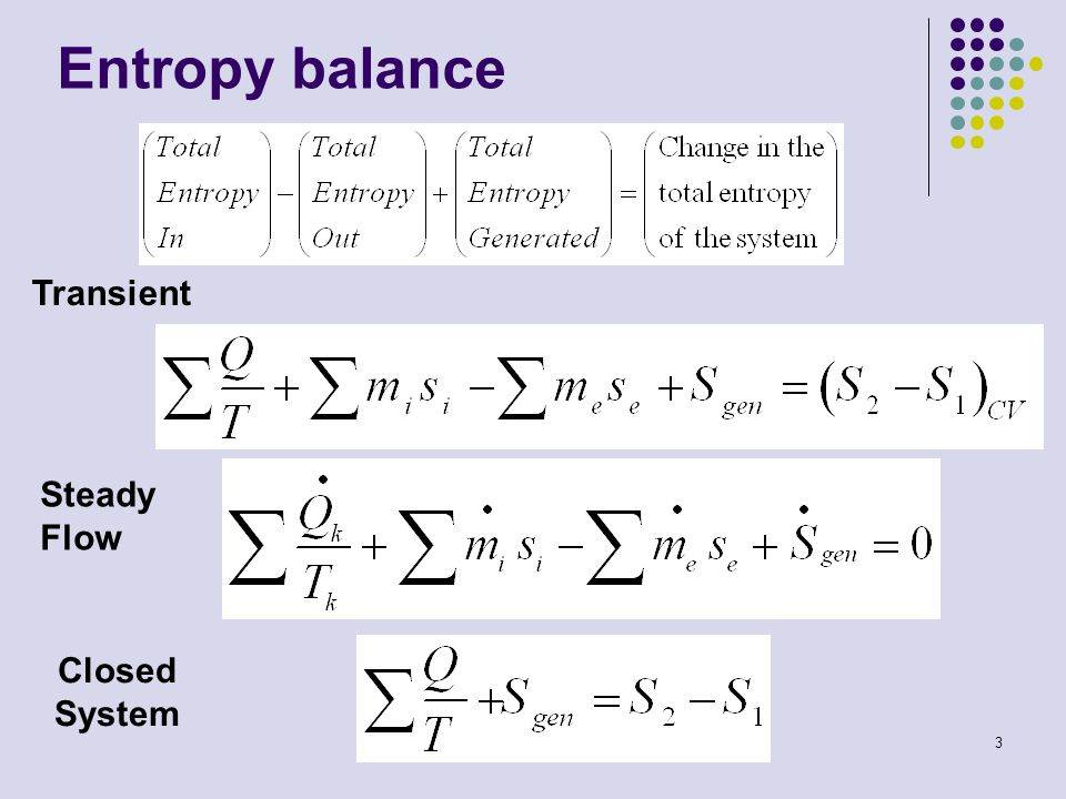 Entropy balance Transient Steady Flow Closed System