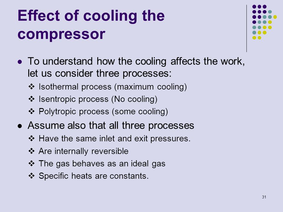 Effect of cooling the compressor