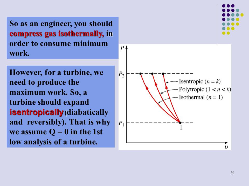 So as an engineer, you should compress gas isothermally, in order to consume minimum work.