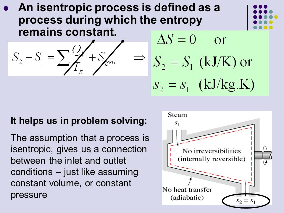 An isentropic process is defined as a process during which the entropy remains constant.