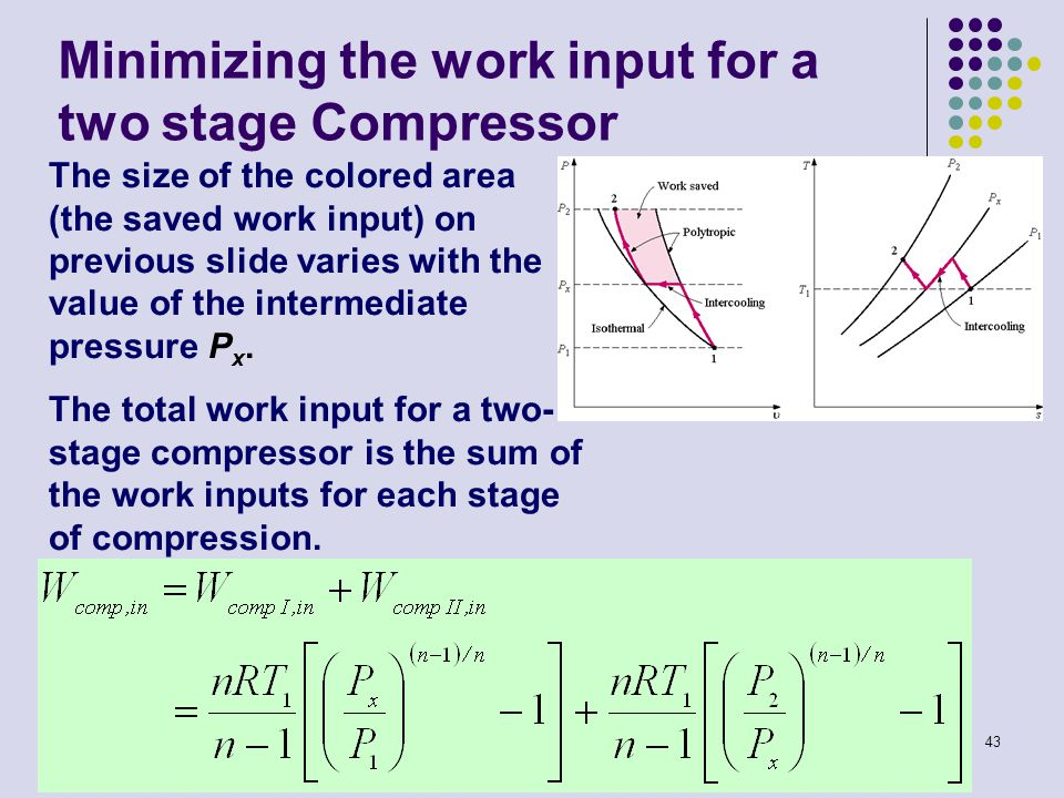 Minimizing the work input for a two stage Compressor