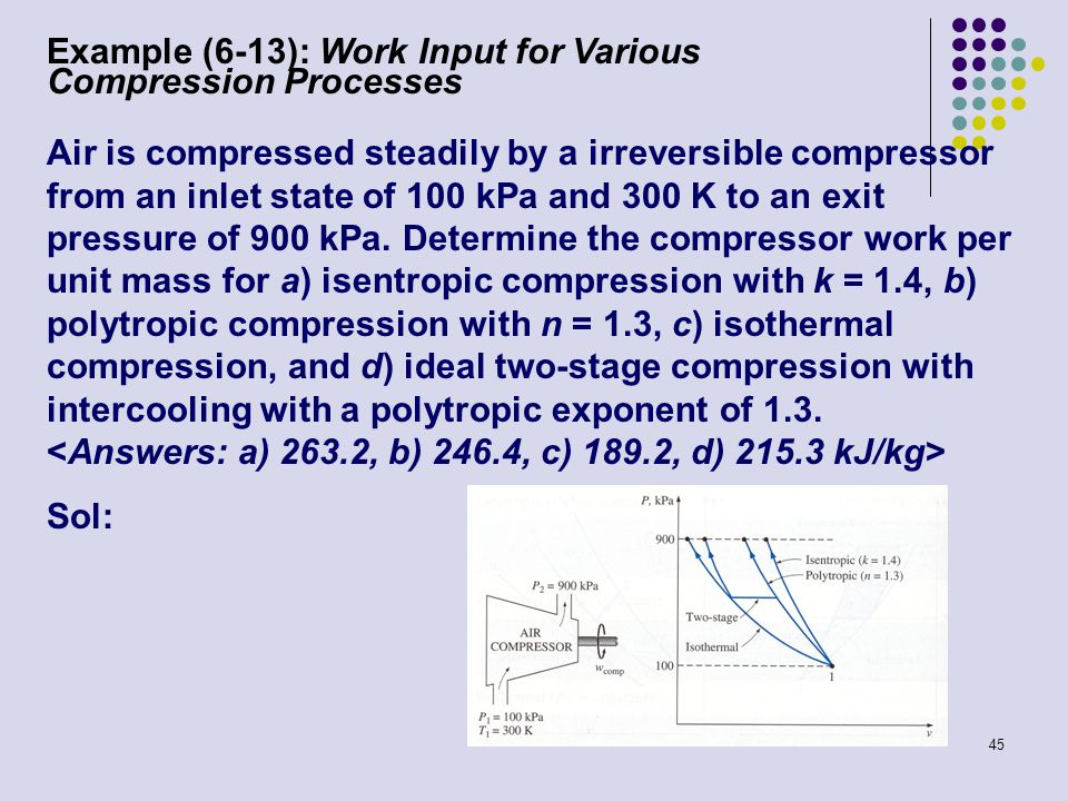 Example (6-13): Work Input for Various Compression Processes