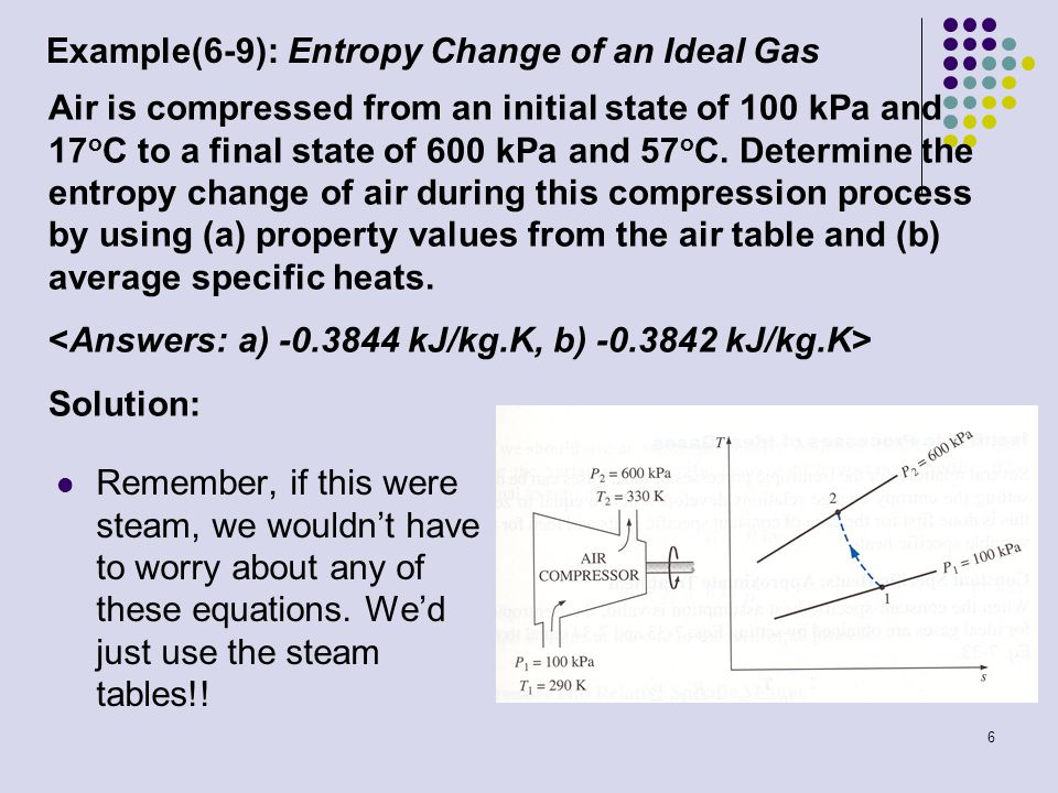 Example(6-9): Entropy Change of an Ideal Gas