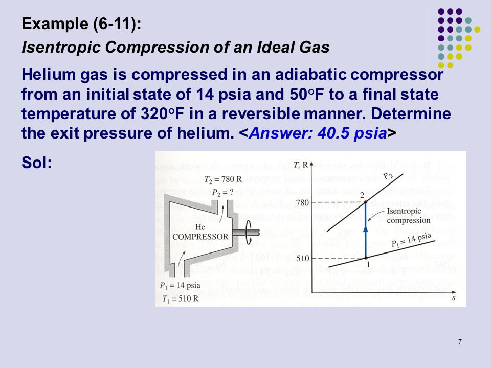 Example (6-11): Isentropic Compression of an Ideal Gas.